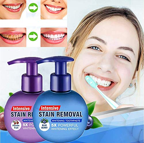 10 Best Teeth Whitening Toothpaste Of 2020 Review Guides Thebeastreviews
